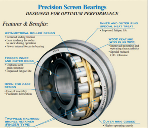 240/950-B-K30-MB BEARINGS Vibratory Applications  For SKF For Vibratory Applications SKF